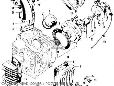 Honda Ct90 Trail 90 K1 1969 Usa parts list partsmanual