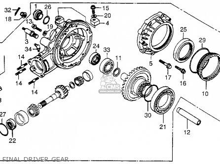 Honda Cx500 1979 Usa parts list partsmanual partsfiche