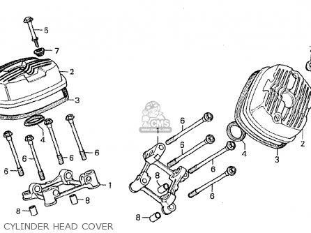 Honda CX500 1981 (B) ENGLAND parts lists and schematics