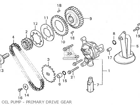 Honda CX500 1981 (B) EUROPEAN DIRECT SALES parts lists and