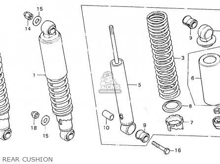 Honda CX500 1981 (B) GENERAL EXPORT / KPH parts lists and