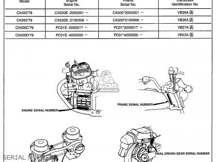 Honda Cx500c Custom 1979 (z) Usa parts list partsmanual