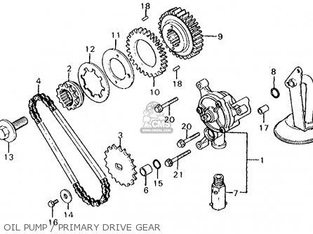 Honda Cx500c Custom 1980 (a) Usa parts list partsmanual