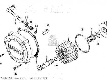 Honda Cx500c Custom 1981 (b) Italy parts list partsmanual