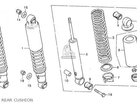 Honda CX500C CUSTOM 1981 (B) ITALY parts lists and schematics