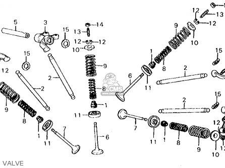 Honda CX500D DELUXE 1981 (B) USA parts lists and schematics