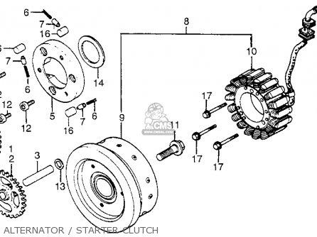 Honda Cx650c Custom 1983 (d) Usa parts list partsmanual