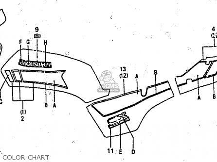 Honda CX650E 1983 (D) NORTH EUROPE parts lists and schematics