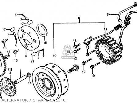Honda Cx650t 650 Turbo 1983 Usa parts list partsmanual