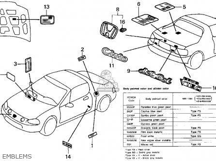 Honda Del Sol 1995 2dr V-tec Abs (ka) parts list