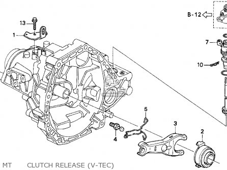 Honda Del Sol 1995 2dr V-tec Abs (ka) parts list