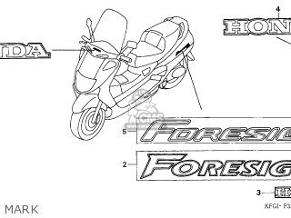 Honda FES250 FORESIGHT 2002 (2) EUROPEAN DIRECT SALES