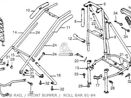 Honda FL250 1981 (B) USA parts lists and schematics