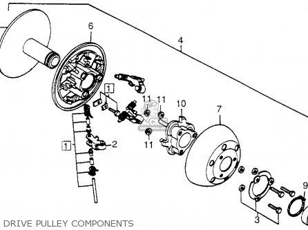 Honda FL250 1983 (D) USA parts lists and schematics
