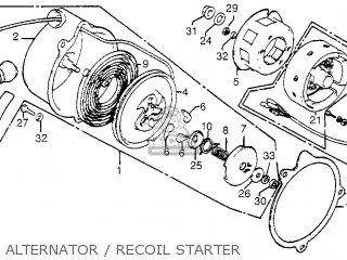 Honda FL250 ODYSSEY 1978 USA parts lists and schematics