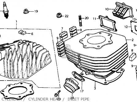 Honda Fl350r Odyssey 350 1985 (f) Usa parts list