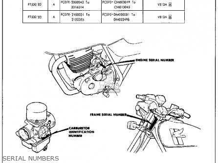 Honda Ft500 Ascot 1982 (c) Usa parts list partsmanual