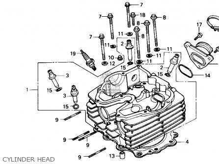 Honda GB500 TOURISTTROPHY 1990 (L) USA CALIFORNIA parts