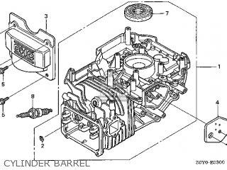 Honda GCV190A\S3H2\14Z0Y0E4 parts lists and schematics