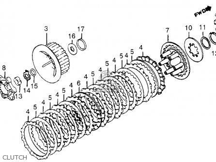 Honda Gl1200 Goldwing 1984 (e) Usa parts list partsmanual