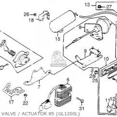 Honda Goldwing 1200 Wiring Diagram How To Use A Venn Gl1200l Ltd 1985 (f) Usa California Parts List Partsmanual Partsfiche
