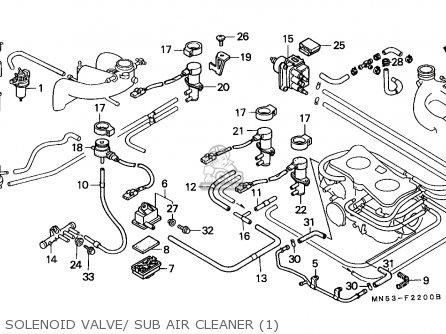 Honda Gl1500 Goldwing 1988 (j) Germany / Kph parts list