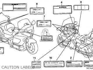 Honda GL1800 GOLDWING 2006 (6) USA parts lists and schematics