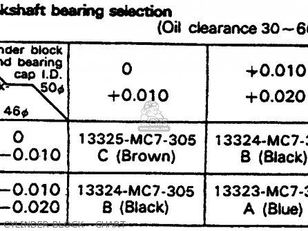 Honda Gl650i Silver Wing Interstate 1983 Usa parts list