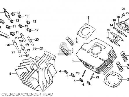 Honda H100S 1986 (G) ENGLAND parts lists and schematics