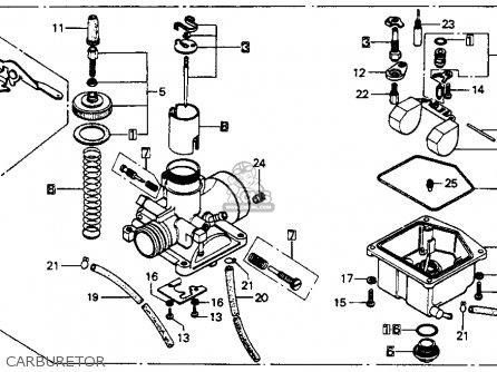 Honda Mt125 Elsinore 1975 K1 Usa parts list partsmanual