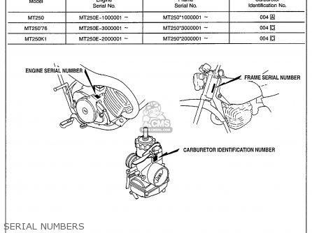 Honda MT250 ELSINORE 1975 K1 USA parts lists and schematics