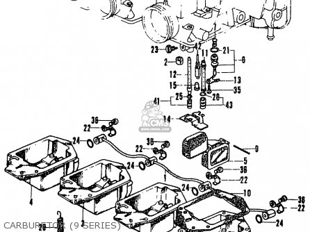Saab Clutch Diagram Ktm Clutch Wiring Diagram ~ Odicis
