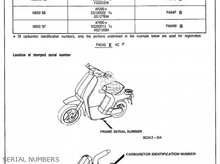 Honda Nb50 Aero 50 1986 (g) Usa parts list partsmanual