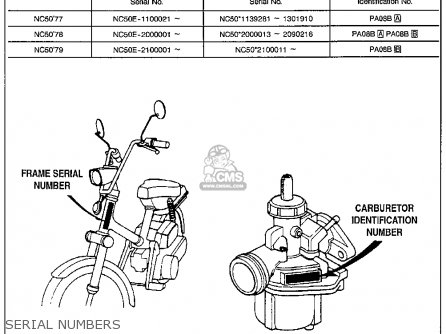 Honda Nc50 Express 1978 Usa parts list partsmanual partsfiche