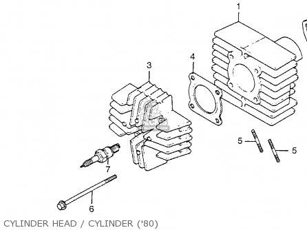 Honda Nc50 Express 1980 (a) Usa parts list partsmanual