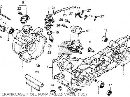 Honda Nc50 Express 1981 (b) Usa parts list partsmanual