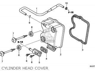 Honda NES125 2006 (6) ENGLAND parts lists and schematics