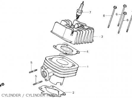 Honda Nq50 Spree 1987 Usa parts list partsmanual partsfiche