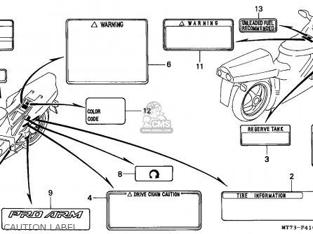 Honda NR750 1992 (N) AUSTRIA parts lists and schematics