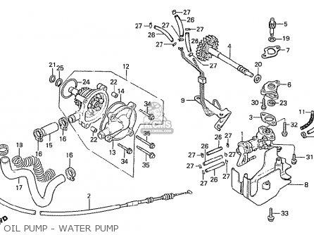 Honda Ns400rg (canada) parts list partsmanual partsfiche