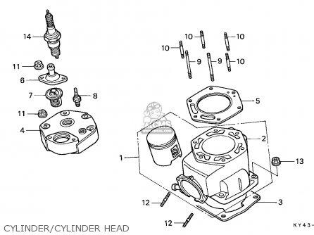 Honda Nsr125r 1991 (m) Italy / Kph parts list partsmanual