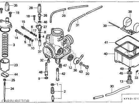 Honda NSR125R 1992 (N) FRANCE / KPH parts lists and schematics