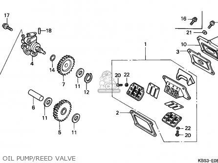 Honda NSR125R 1993 (P) ENGLAND parts lists and schematics