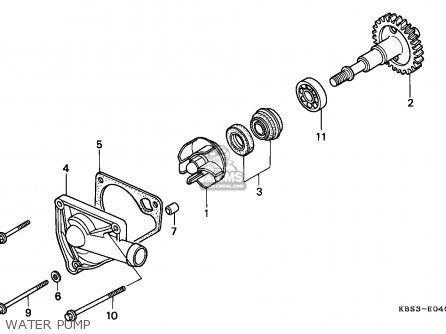 Honda NSR125R 1997 (V) PORTUGAL parts lists and schematics
