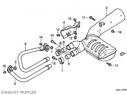 Honda Ntv650 Revere 1991 (m) Germany parts list