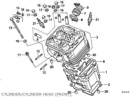 Honda Ntv650 Revere 1996 France / Mkh parts list