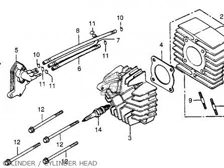 Honda Nu50 Urban Express 1983 (d) Usa parts list