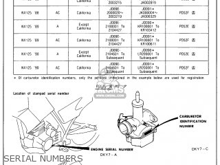 Honda Nx125 Dominator 1988 (j) Usa California parts list