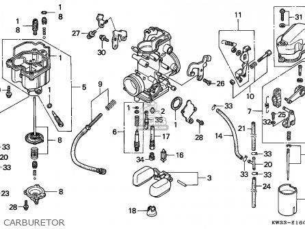 Honda Nx250 Dominator 1988 Canada parts list partsmanual