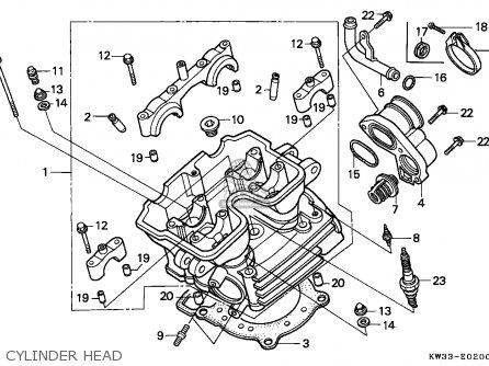 Honda Nx250 Dominator 1988 (j) Canada parts list